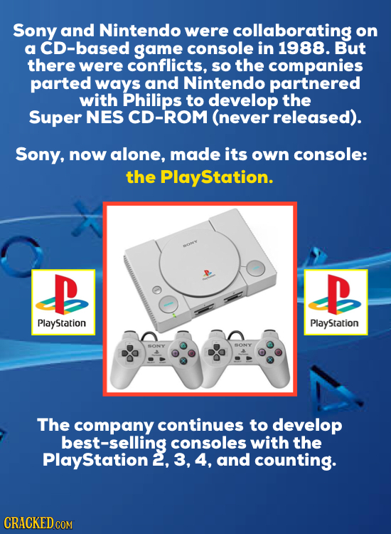 Sony and Nintendo were collaborating on a CD-based game console in 1988. But there were conflicts, so the companies parted ways and Nintendo partnered
