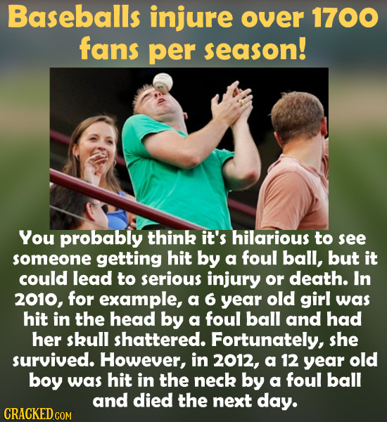 Baseballs injure over 1700 fans per season! You probably think it's hilarious to see someone getting hit by a foul ball, but it could lead to serious