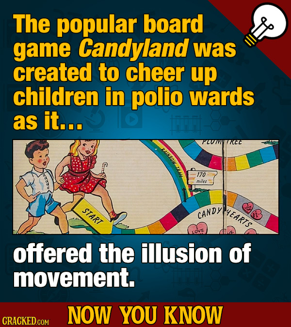 The popular board game Candyland was created to cheer up children in polio wards as it... PEUWVAERET 170 miles START YEARTS CANDY LOVE offered the ill