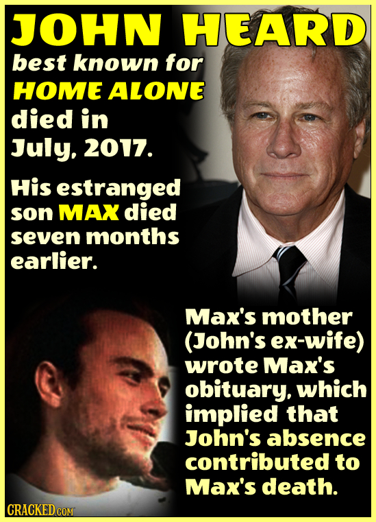 JOHN HEARD best known for HOME ALONE died in July. 2017. His estranged son MAX died seven months earlier. Max's mother (John's ex-wife) wrote Max's ob
