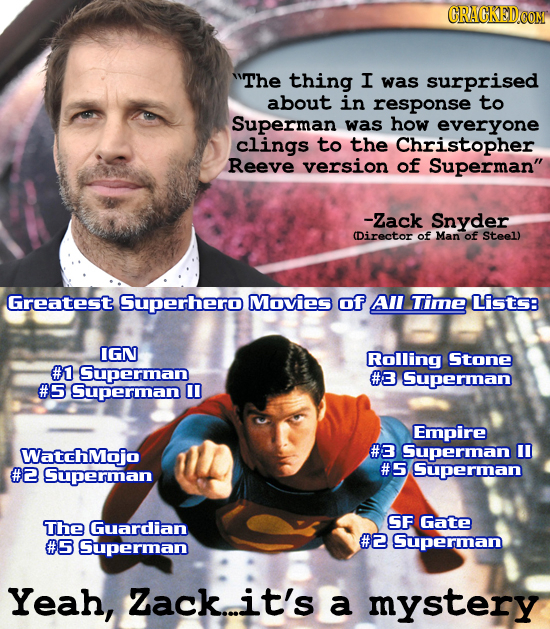 The thing I was surprised about in response to Superman was how everyone clings to the Christopher Reeve version of Superman -Zack Snyder (Director