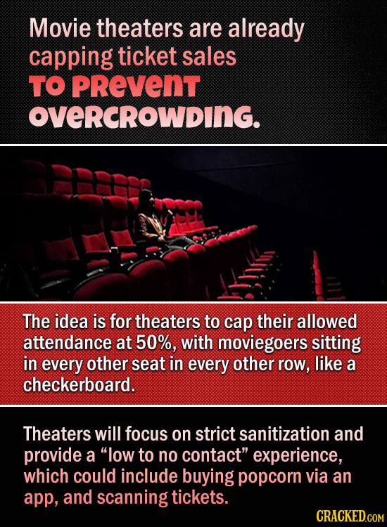 Ways The Film Industry Will Likely Change