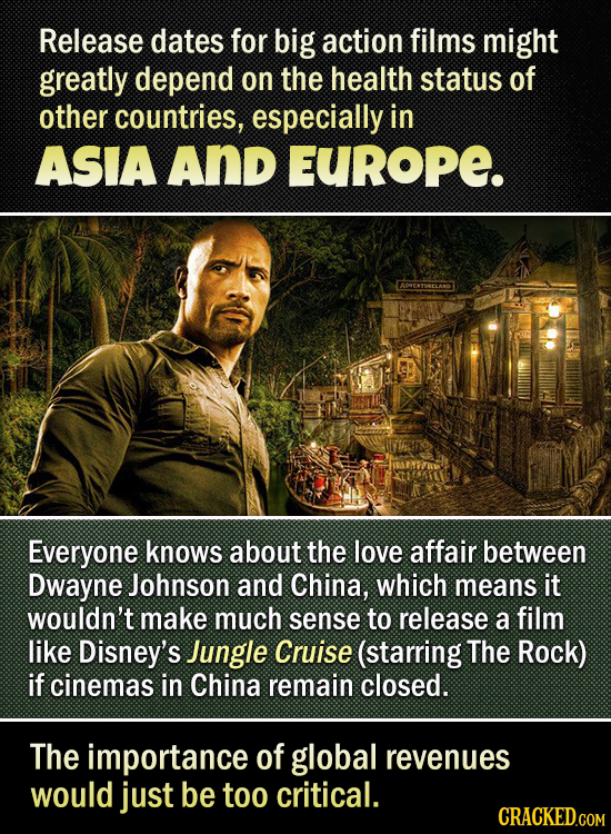 Release dates for big action films might greatly depend on the health status of other countries, especially in ASIA And EUROPE. Everyone knows about t