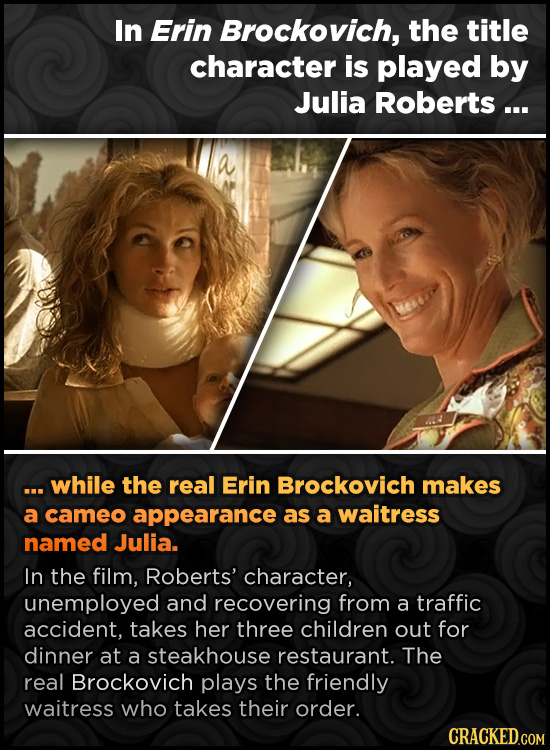 In Erin Brockovich, the title character is played by Julia Roberts ... ... while the real Erin Brockovich makes a cameo appearance as a waitress named