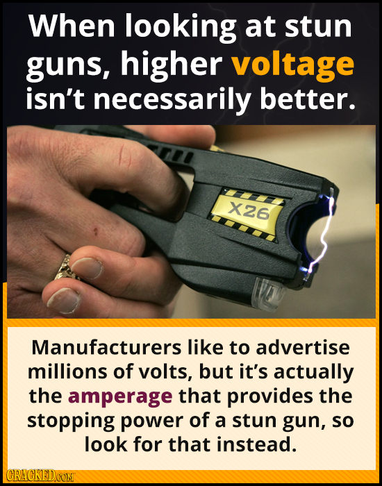 When looking at stun guns, higher voltage isn't necessarily better. X26 Manufacturers like to advertise millions of volts, but it's actually the amper