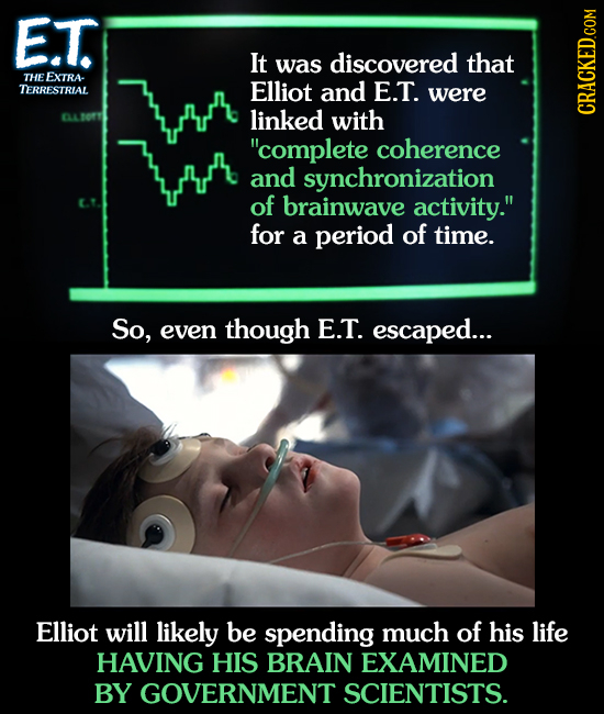 ET. It was discovered that THE EXTRA- TERRESTRIAL Elliot and E.T. were LL linked with complete coherence and synchronization of brainwave activity.