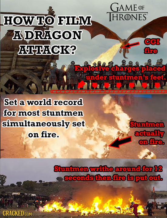 GAME OF HOW TO FILM THRONES A DRAGON CGI ATTACK? fire Explosive charges placed under stuntmen's feet. Set a world record for most stuntmen simultaneou
