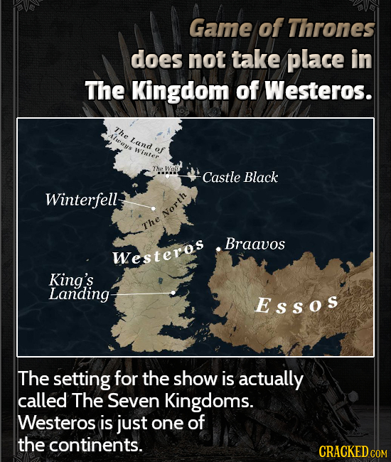 Game of Thrones does not take place in The Kingdom of Westeros. The Alwars Land Winter of The Castle Black Winterfell North The Braavos Westeros King'