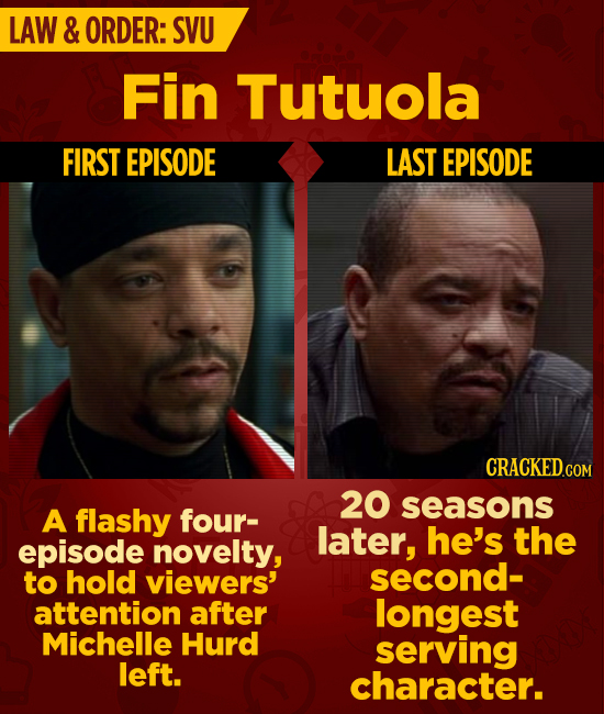 LAW & ORDER: SVU Fin Tutuola FIRST EPISODE LAST EPISODE CRACKED.c COM 20 seasons A flashy four- later, he's the episode novelty, to hold viewers' seco