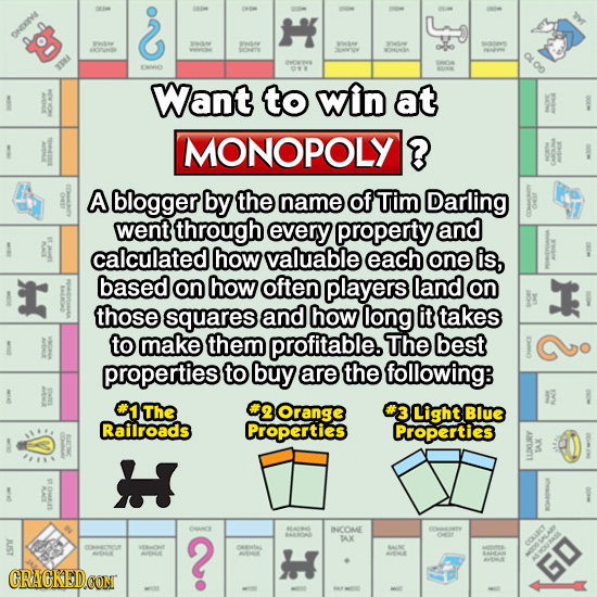 ONDEIV Want to win at MONOPOLY ? A bloggerby the name of Tim Darling went through every property and calculated how valuable each one is, based on how