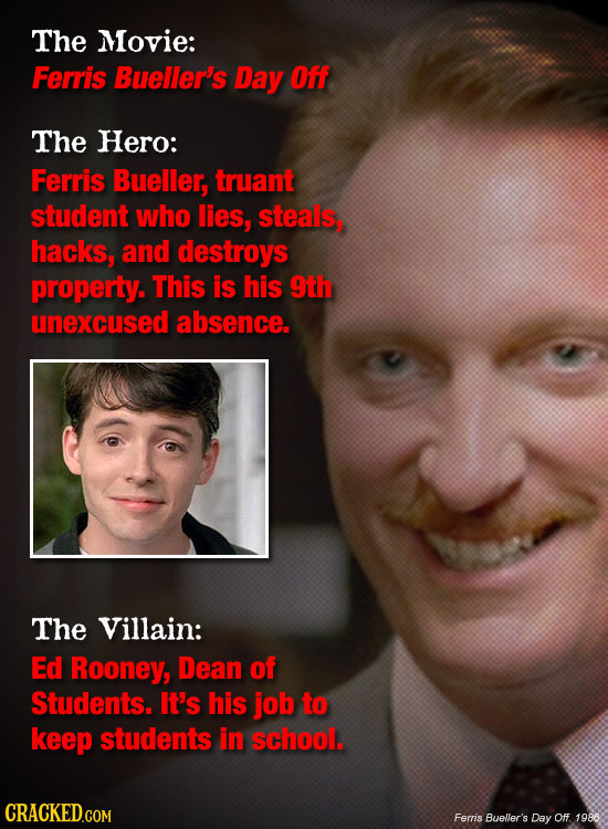 The Movie: Ferris Bueller's Day Off The Hero: Ferris Bueller, truant student who lies, steals, hacks, and destroys property. This is his 9th unexcused
