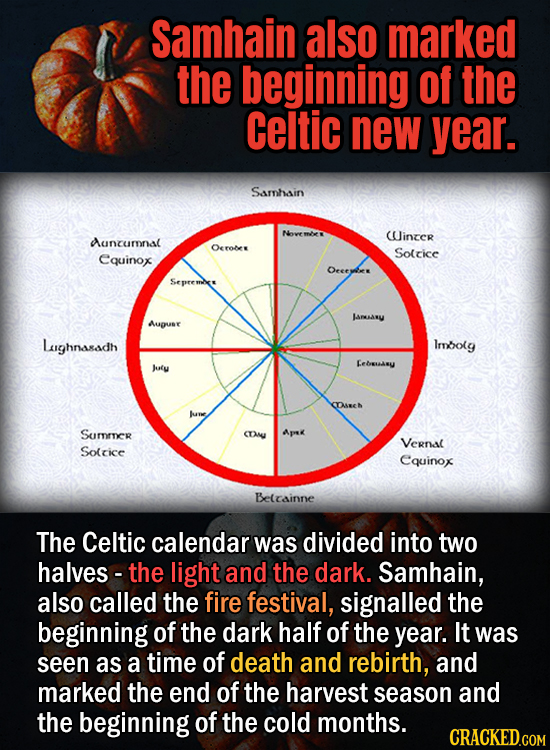 Samhain also marked the beginning Of the celtic new year. Samhain Novem (incer auncurnal Oerobes Solcice quinox Oeeewe Sepremis JAnAANU Aupuer Laghnas