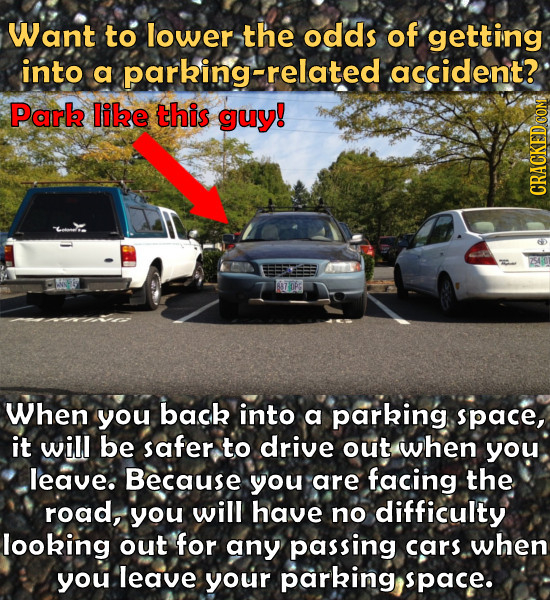 Want to lower the odds of getting into a parking-related accident? Park like this guy! CRACKED COM When you back into a parking space, it will be safe
