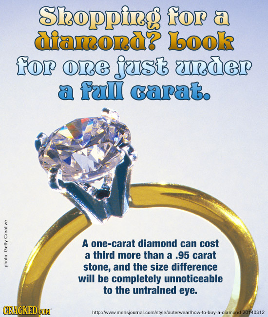 Sbopping for a danora? book for one Jast rder a faal capat. Creative A one-carat diamond can cost a third more than .95 Getty a carat stone, and the s