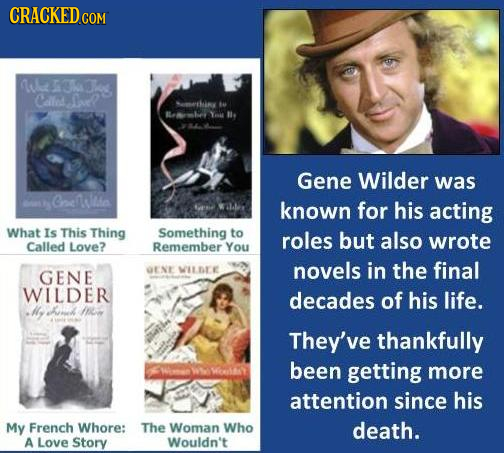 CRACKED u 730 JJes Cailede omethiny ROmHd He Gene Wilder was Cne UMia known for his acting What Is This Thing Something to roles but also wrote Called