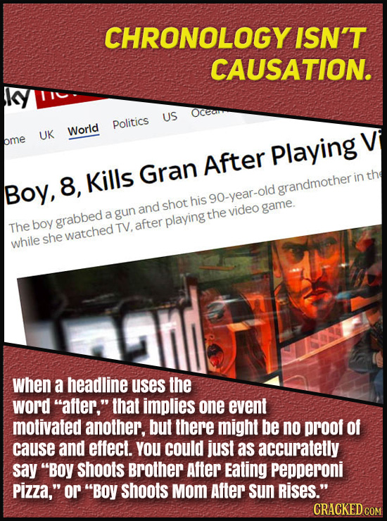 CHRONOLOGY ISN'T CAUSATION. US Politics UK World V ome Playing After Kills Gran 8, in th Boy, grandmother 90-vear-old and shot his game. gun the video