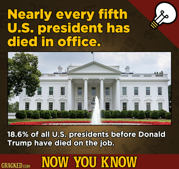 13 Obscure, Cool Chunks Of Movie And General Trivia - Nearly every fifth U.S. president has died in office.