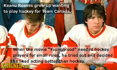 Keanu Reeves grew up wanting to play hockey for Team Canada. When the movie Youngblood needed hockey players for small roles, he tried out and decid