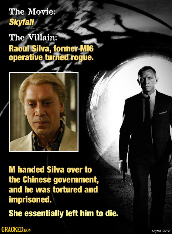 The Movie: Skyfall, The Villain: Raoul Silva, former MI6 operative turned rogue. M handed Silva over to the Chinese government, and he was tortured an