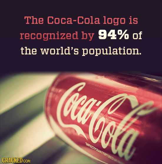 The Coca-Cola logo is recognized by 94% of the world's population. OCAI ceatela UOLAL URSSPENRSSRSON CRACKED COM