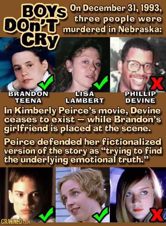 BOYS On December 31, 1993, DOn' three people were murdered in Nebraska: CRY X BRANDON LISA PHILLIP TEENA LAMBERT DEVINE In Kimberly Peirce's movie, De