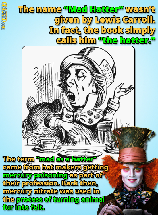 CRACKEDOON The name Mad Hatter wasn't given by Lewis Carroll. In fact, the book simply calls him the hatter. In JCNA The term mad as a hatter ca