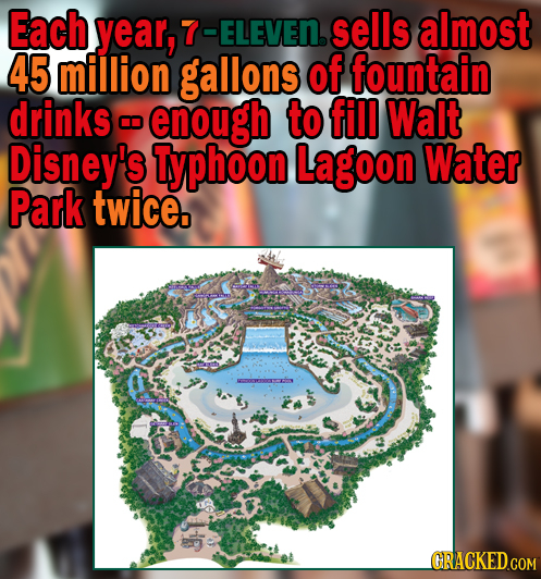 Each year, 7-ELEVEN. sells almost 45 million gallons of fountain drinks enough to fill Walt OD Disney's Typhoon Lagoon Water Park twice aoress GRACKED