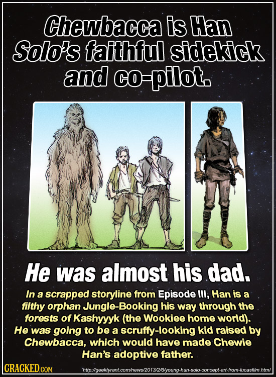 Chewbacca is Han Solo's faithful sidekick and co pilot. He was almost his dad. In a scrapped storyline from Episode llI, Han is a filthy orphan Jungle