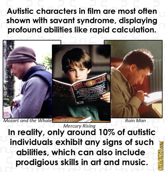 Autistic characters in film are most often shown with savant syndrome, displaying profound abilities like rapid calculation. MZIES Mozart and the Whal