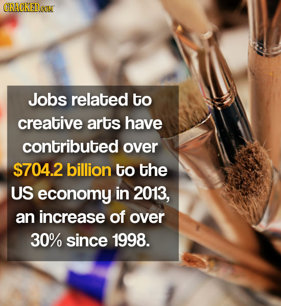 CRACKED Jobs related to creative arts have contributed over $704.2 billion to the US economy in 2013, an increase of over 30% since 1998.