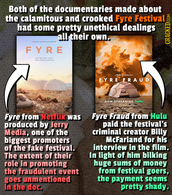 Both of the documentaries made about the calamitous and crooked Fyre Festival had some pretty unethical dealings all their own. FYRE HUATNKWOOL TE EAE