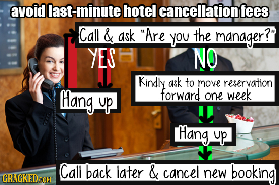 avoid last-minute hotel cancellation fees Call & ask Are you the manager? YES NO Kindly ask to move reservation Hang forward one week yp. Hang up Ca