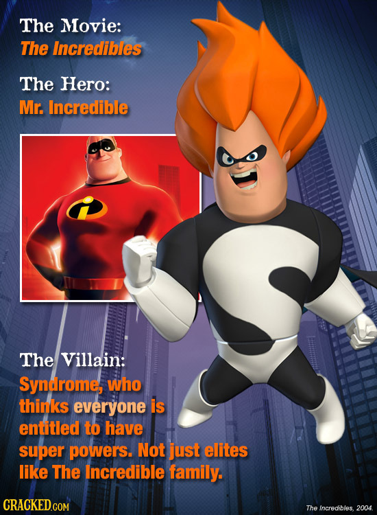 The Movie: The Incredibles The Hero: Mr. Incredible The Villain: Syndrome, who thinks everyone is entitled to have super powers. Not just elites like
