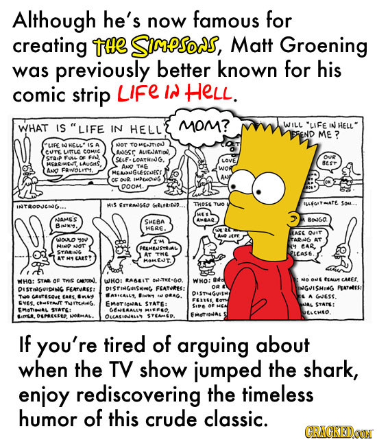 Although he's for now famous creating the Simesods, Matt Groening was previously better known for his comic strip LIFE IN HELL. WHAT IS Mom? 'LIFE HEL