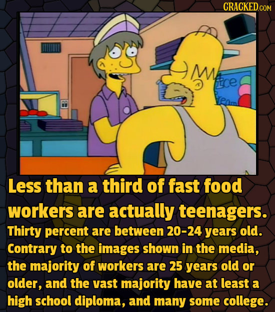 CRACKEDcO COM M fice Pm Less than a third of fast food workers are actually teenagers. Thirty percent are between 20-24 years old. Contrary to the ima