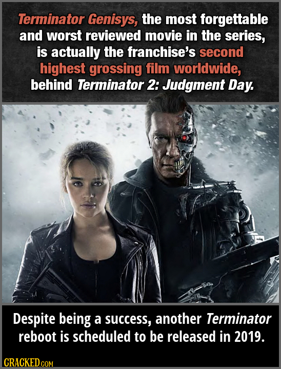 Terminator Genisys, the most forgettable and worst reviewed movie in the series, is actually the franchise's second highest grossing film worldwide, b