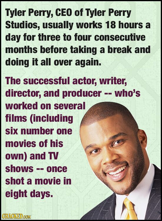 Tyler Perry, CEO of Tyler Perry Studios, usually works 18 hours a day for three to four consecutive months before taking a break and doing it all over