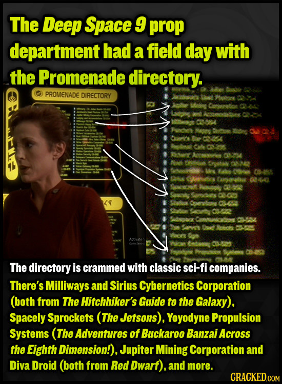 The Deep Space 9 prop department had a field day with the Promenade directory. PROMENADE DIRECTORY Actiate The directory is crammed with classic sci-f