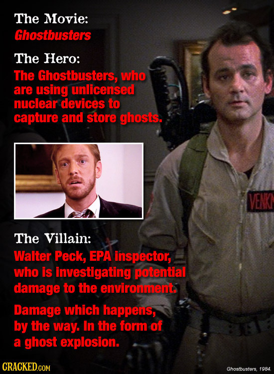 The Movie: Ghostbusters The Hero: The Ghostbusters, who are using unlicensed nuclear devices to capture and store ghosts. VENKN The Villain: Walter Pe