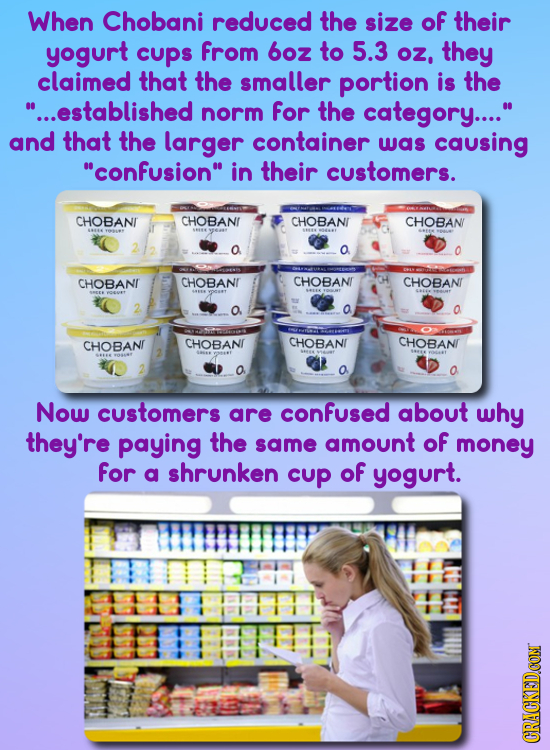 When Chobani reduced the size OF their yogurt cups from 6oz to 5.3 oz, they claimed that the smaller portion is the ...established norm for the categ