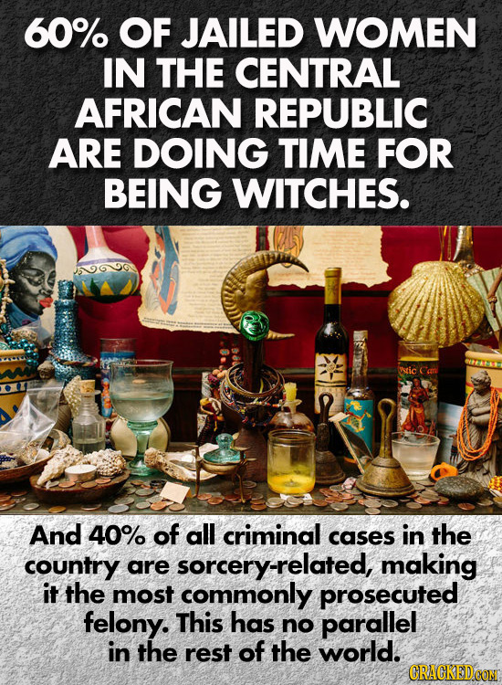 60% OF JAILED WOMEN IN THE CENTRAL AFRICAN REPUBLIC ARE DOING TIME FOR BEING WITCHES. And 40% of all criminal cases in the country are ry-related, mak