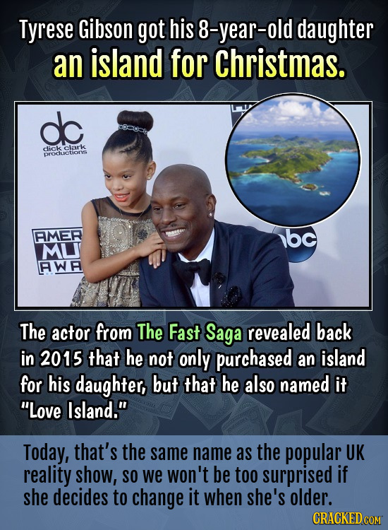 Tyrese Gibson got his 8-year-old daughter an island for Christmas. dc 0l dick clark DrOuCTIONS AMER bc MLJ AWA The actor from The Fast Saga revealed b
