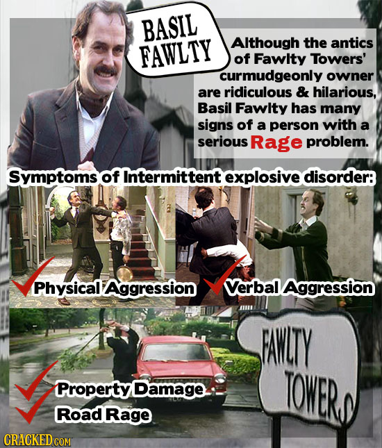 BASIL Although The antics FAWLTY of Fawlty Towers' curmudgeonly owner are ridiculous & hilarious, Basil Fawlty has many signs of a person with a serio