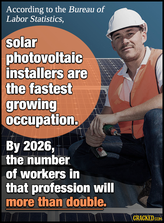 According to the Bureau of Labor Statistics, solar photovoltaic installers are the fastest growing occupation. By 2026, the number of workers in that