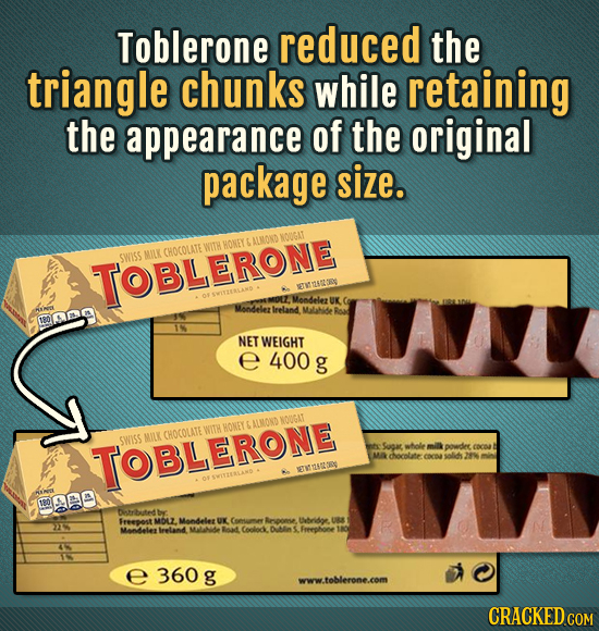 Toblerone reduced the triangle chunks while retaining the appearance of the original package size. GALMONO NOUGAT HONEY CHOCOLATE WITH SWISS MILK TOBL