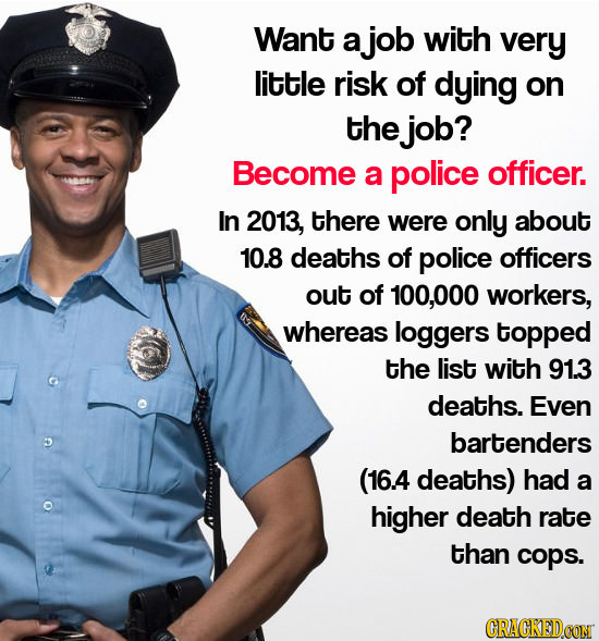 Want a ajob with very little risk of dying on the job? Become a police officer. In 2013, there were only about 10.8 deaths of police officers out of 1