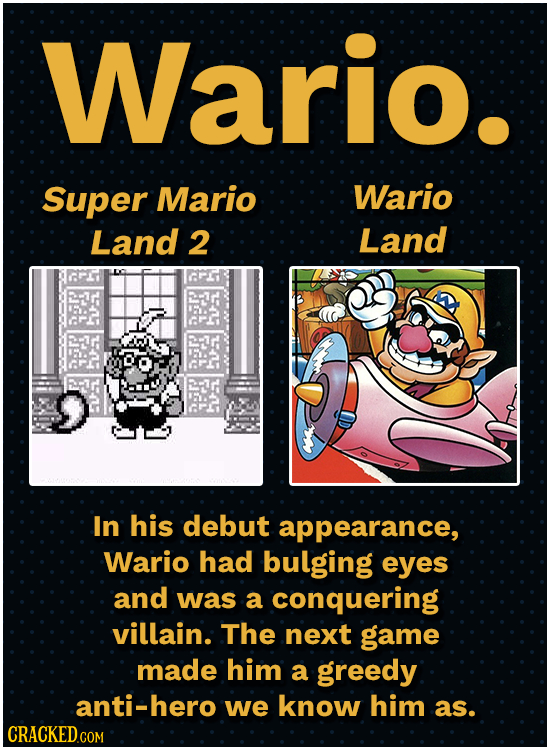 Wario. Super Mario Wario Land 2 Land In his debut appearance, Wario had bulging eyes and was a conquering villain: The next game made him a greedy ant