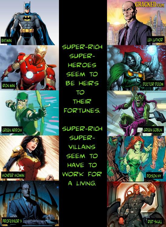BATMAN LEX WTHOR SUPER-RICH SUPER- HEROES SEEM TO BE HEIRS DOOM RON DOCTOR MAN TO THEIR FORTUNES. SUPER-RICH GREEN ARROW GREEN GOBIN SUPER- VILLAINS S