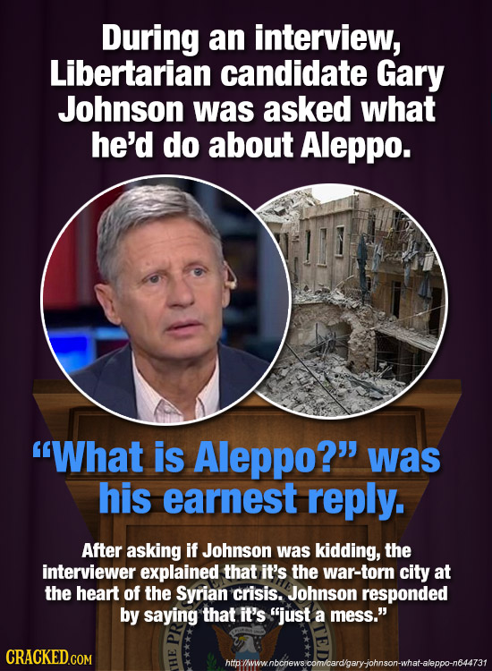 During an interview, Libertarian candidate Gary Johnson was asked what he'd do about Aleppo. What is Aleppo? was his earnest reply. After asking if
