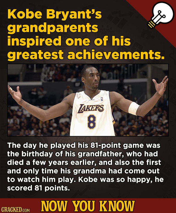 A Big Helping Of Little-Known About Movies (And Other Stuff)Kobe Bryant's grandparents inspired one of his greatest achievements.